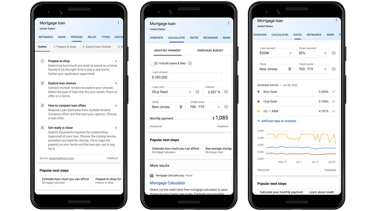 Google Is Rolling Out With New Mortgage Information Search