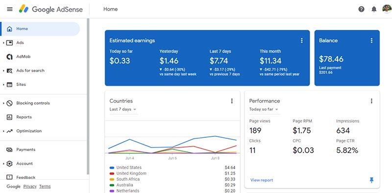 Publishers Looking to Grow Ad Revenue Now Have a New Google Hurdle to Deal With