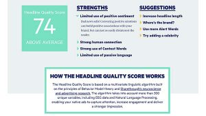 Improve Your Headlines & Email Subject Using Headline Analyzer