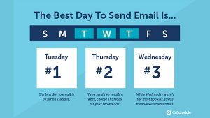 What Is The Best Day To Send Email? The 106 Email Marketing Statistics You Should Know