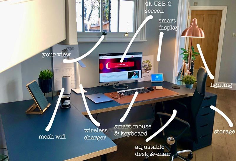 How To Create The Perfect Home Office Desk Setup For Digital Marketers