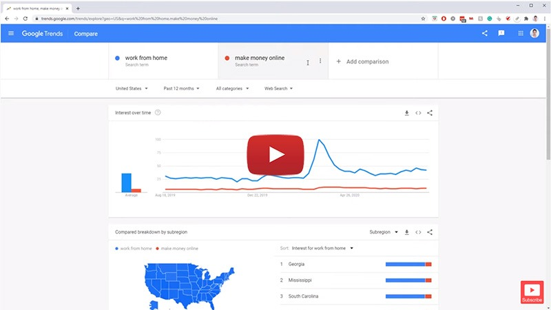 How To Use Google Trends Supercharge Your Keyword Research?