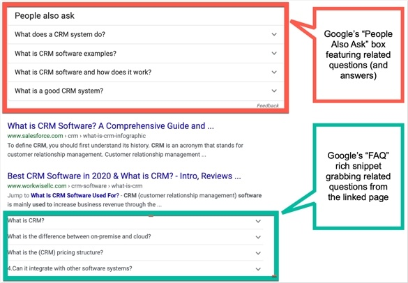 How to Create an FAQ Page Optimized for Search