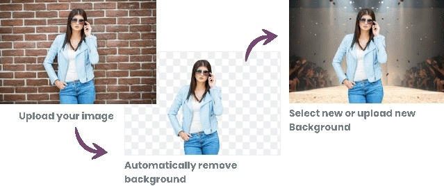 Remove Image Background - 100% Automatically In 5 Seconds And Free With Zero Clicks