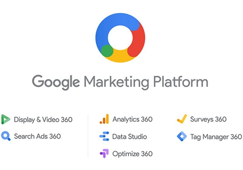 What Is Google Marketing Platform