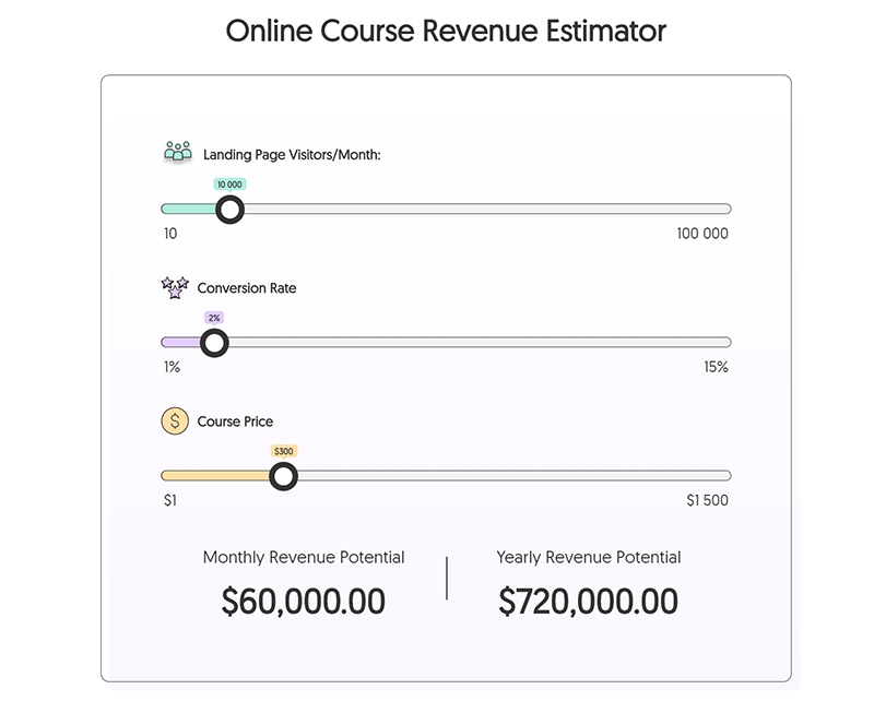 The Entrepreneur's Guide to Creating, Selling, and Profiting from an Online Course (Online Course Earnings Calculator)