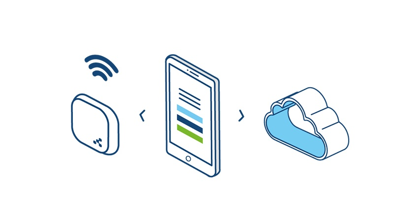 What Is Beacons