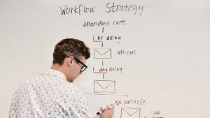 Small Business Email Marketing Strategies to Grow Fast