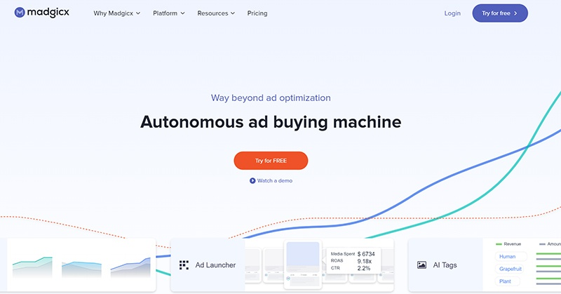 Madgicx, Advanced Facebook Ads platform AI Technology