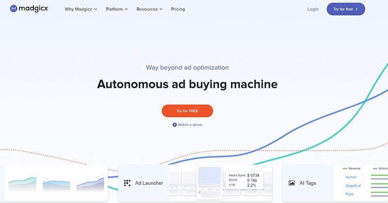 Madgicx, Advanced Facebook Ads platform AI Technology