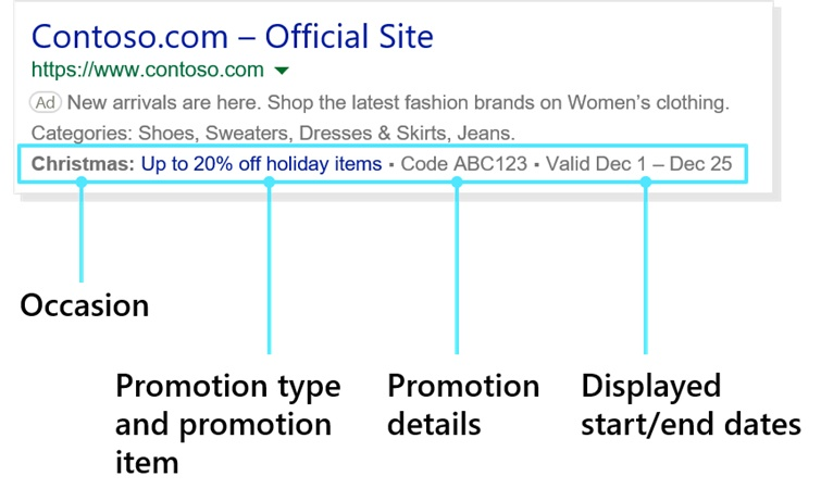 Microsoft Advertising launched new promotion extensions