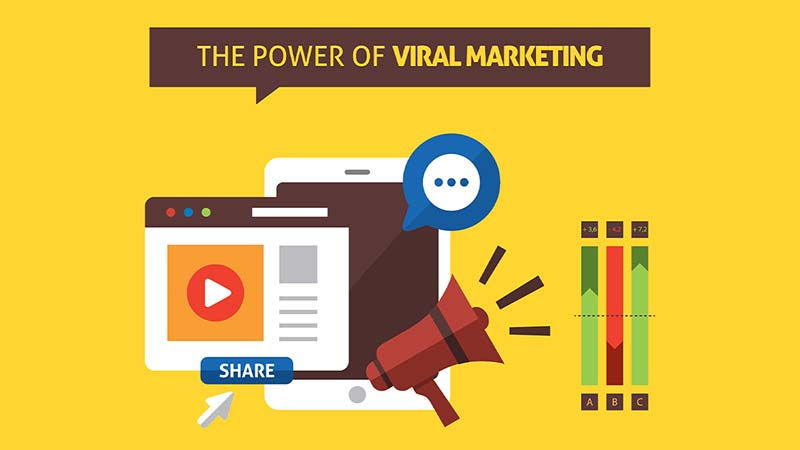 What is Viral Marketing?