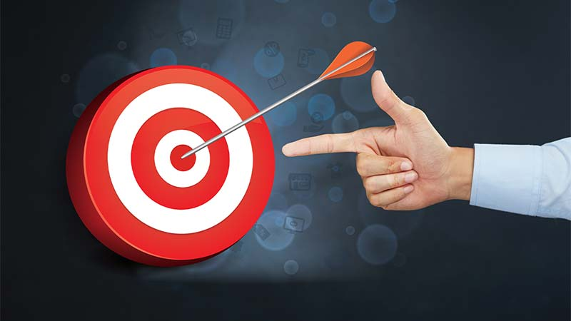 What are Marketing Objectives?