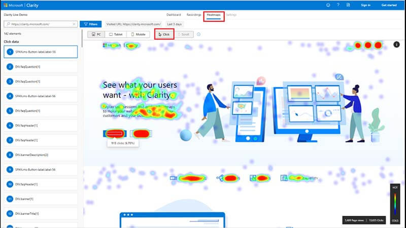 What is Website Heatmap?