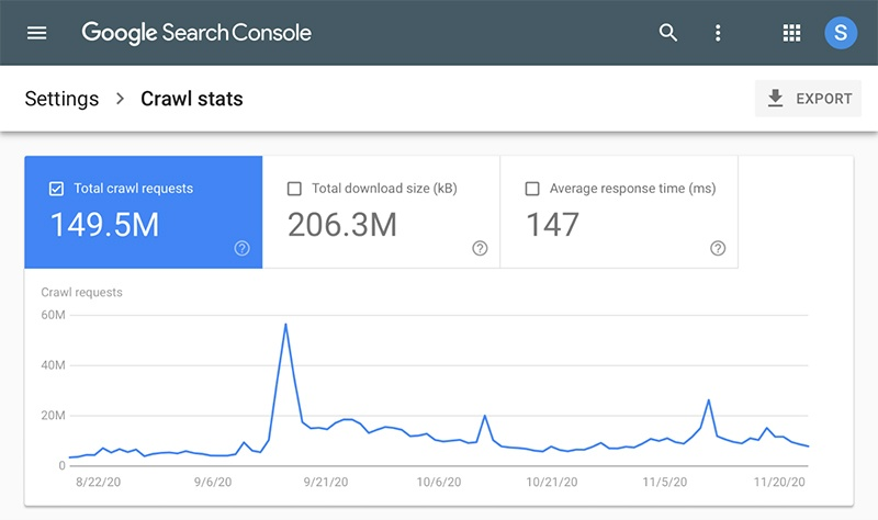 Google launches updated Crawl Stats report