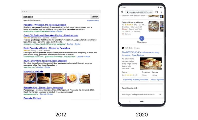 How Google organizes information to find what you're looking for