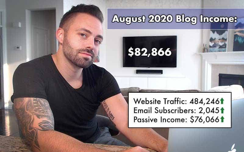 How to Make Money Blogging? Complete Guide in 2021