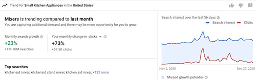 4 Uses for Google Ads' new insights tab