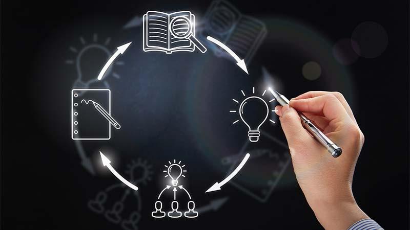 Best Idea Management Software