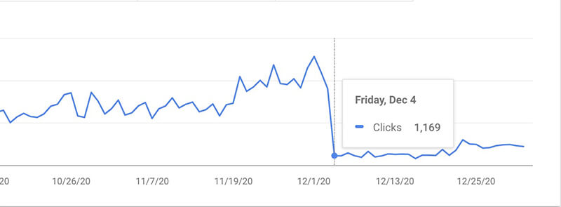 Google Search showing fewer FAQ Rich results