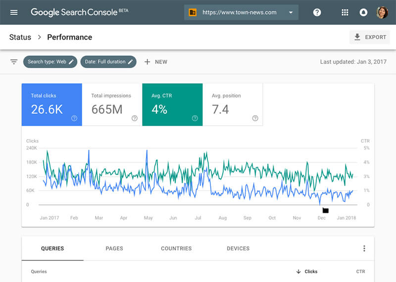 What is Search Console?