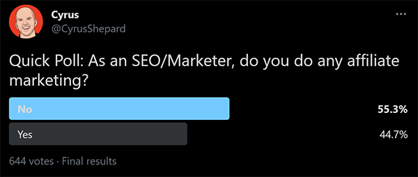 45% of SEOs & Marketers Do Some Affiliate Marketing