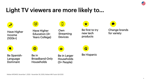 Analyzing Snapchat's reach of television viewers using new Nielsen research