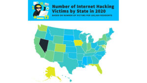 The state of online hacking in America
