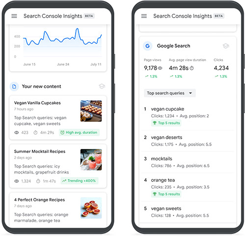 Google: Learn how to improve your content with Search Console Insights