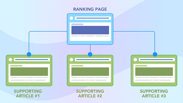 Marketing Services SEO: Growing monthly website traffic by 3012% – Case Study