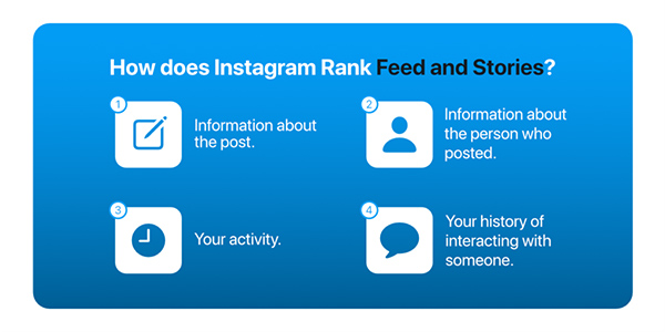 Demystifying Instagram's algorithm, insights for marketers