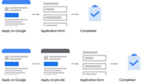 New Google Direct Apply Option to Job Posting Schema
