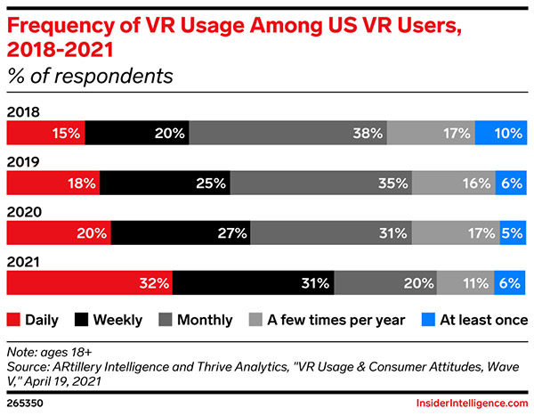 Facebook's virtual reality ads, streaming vs. cable, and ads on Disney+ and Netflix