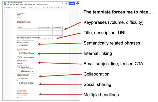 How to write a blog post that ranks high: 13 steps for writing SEO articles
