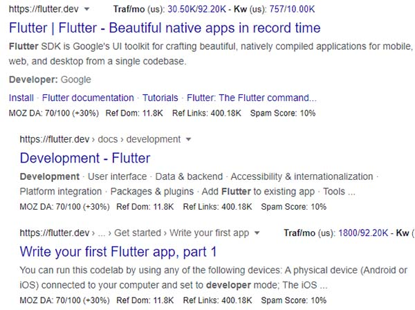 Google search tests double indented results